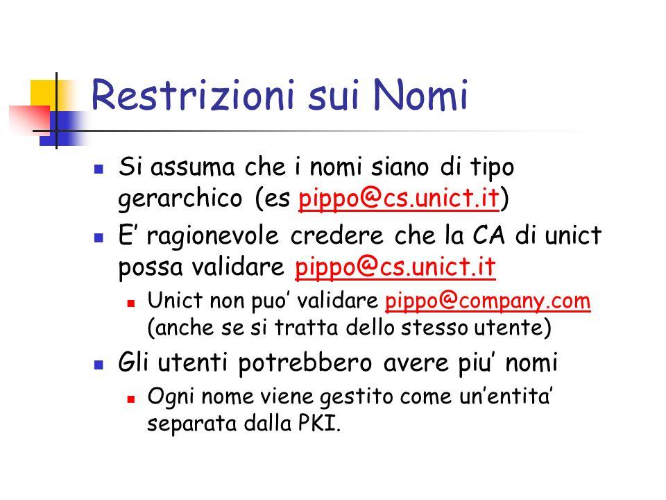Restrizioni sui Nomi Si assuma che i nomi siano di tipo gerarchico (es pippo@cs.unict.it)