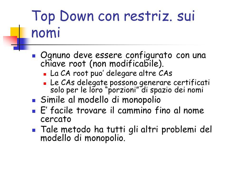 Top Down con restriz. sui nomi
