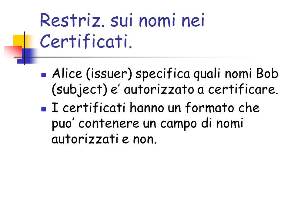 Restriz. sui nomi nei Certificati.