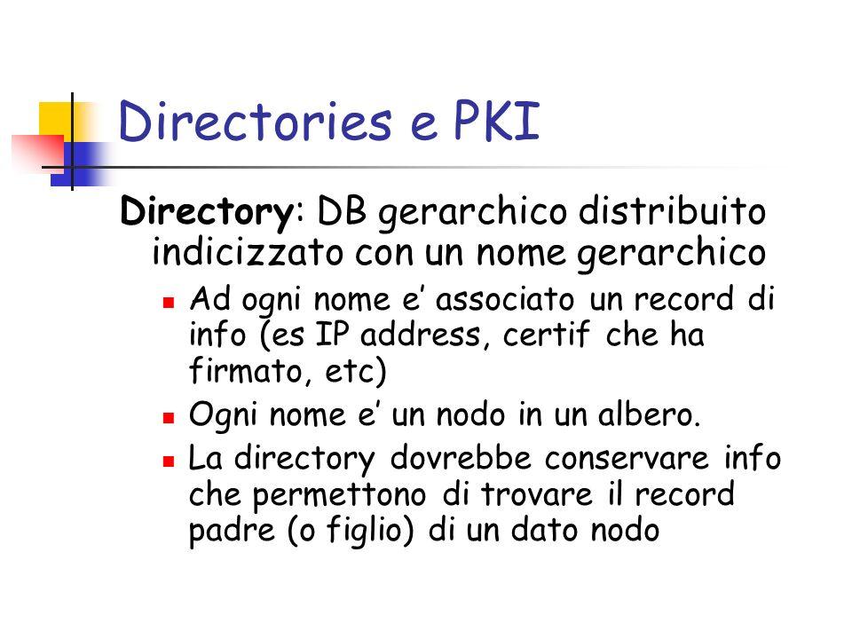 Directories e PKI Directory: DB gerarchico distribuito indicizzato con un nome gerarchico.