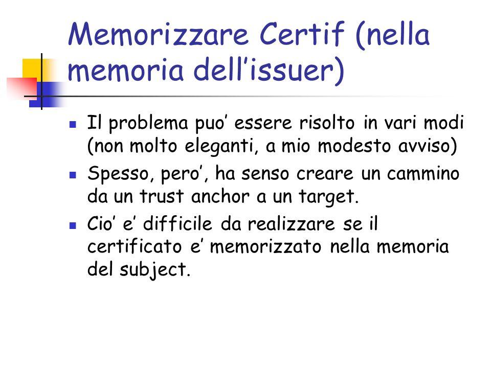 Memorizzare Certif (nella memoria dell'issuer)