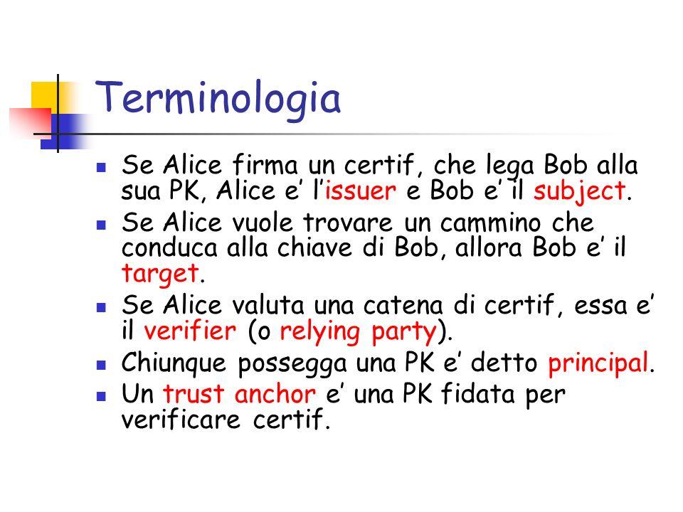 Terminologia Se Alice firma un certif, che lega Bob alla sua PK, Alice e' l'issuer e Bob e' il subject.