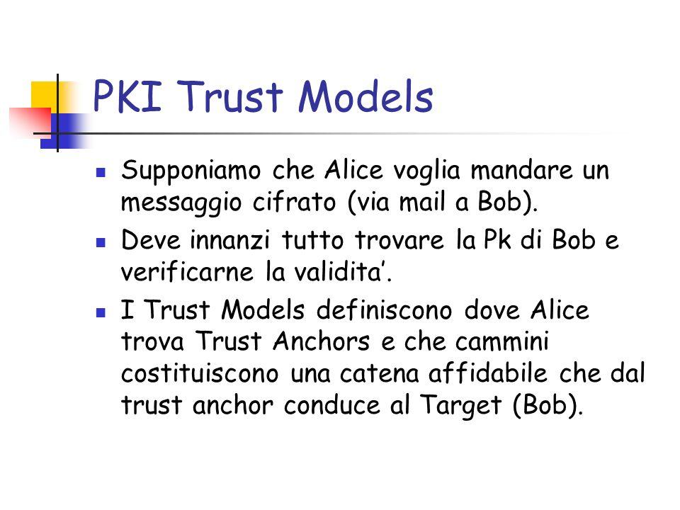 PKI Trust ModelsSupponiamo che Alice voglia mandare un messaggio cifrato (via mail a Bob).
