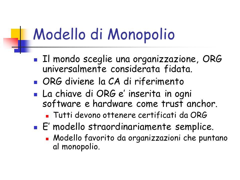 Modello di Monopolio Il mondo sceglie una organizzazione, ORG universalmente considerata fidata. ORG diviene la CA di riferimento.