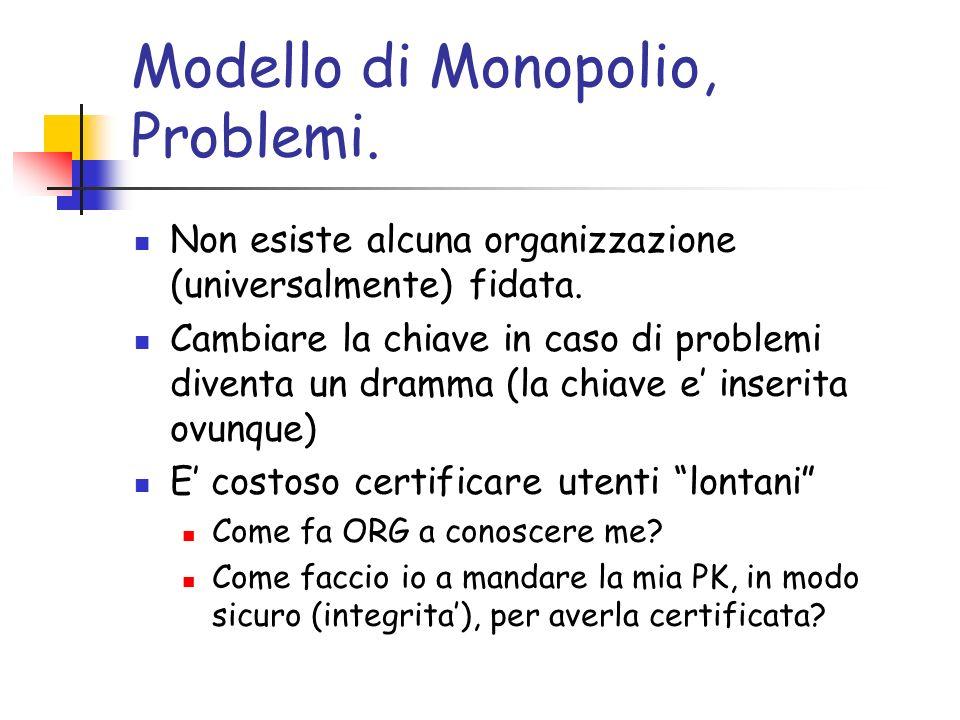 Modello di Monopolio, Problemi.