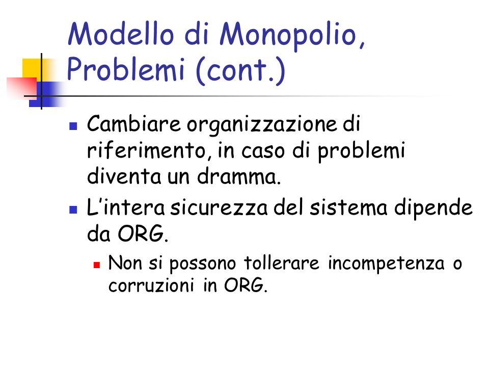 Modello di Monopolio, Problemi (cont.)