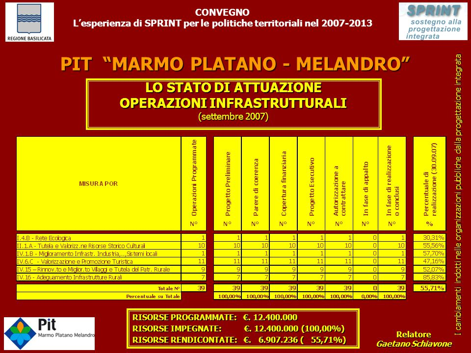 PIT MARMO PLATANO - MELANDRO