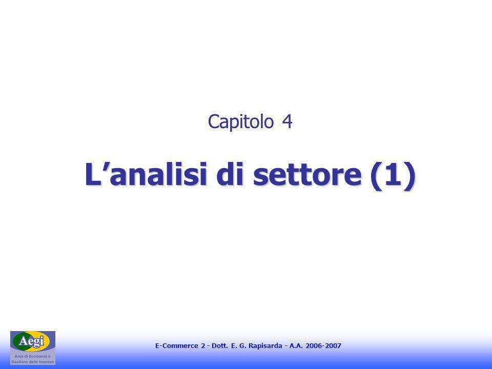 Capitolo 4 L'analisi di settore (1)