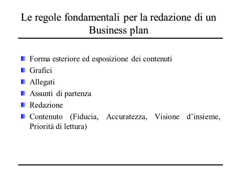 Le regole fondamentali per la redazione di un Business plan