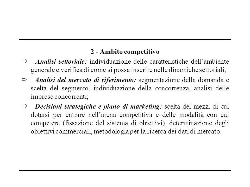 2 - Ambito competitivo