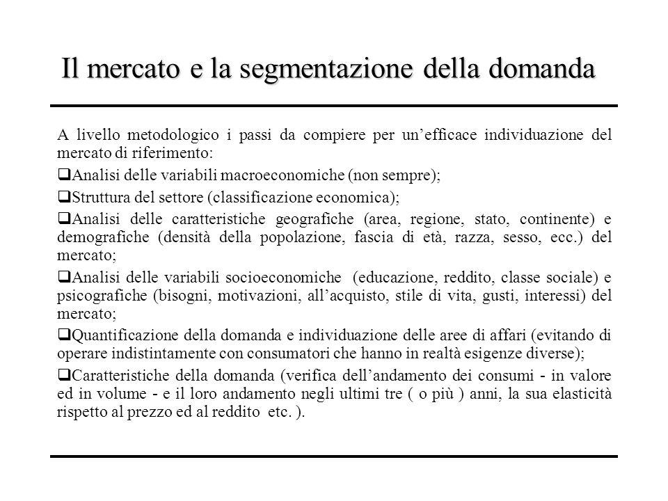 Il mercato e la segmentazione della domanda