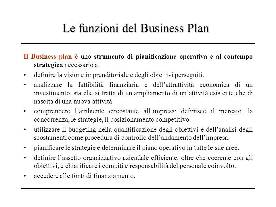 Le funzioni del Business Plan