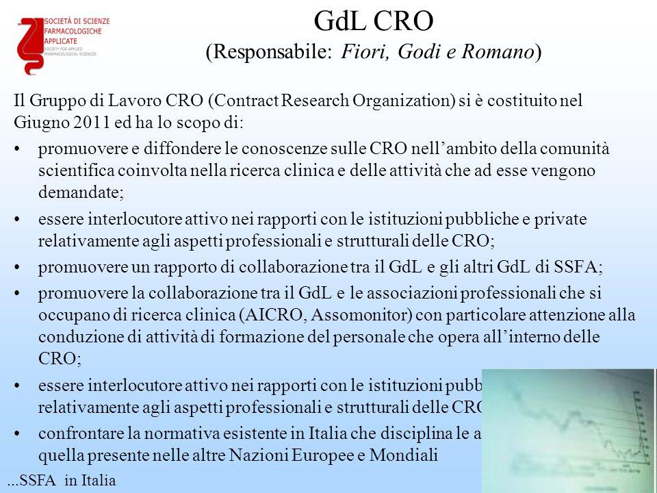 GdL CRO (Responsabile: Fiori, Godi e Romano)