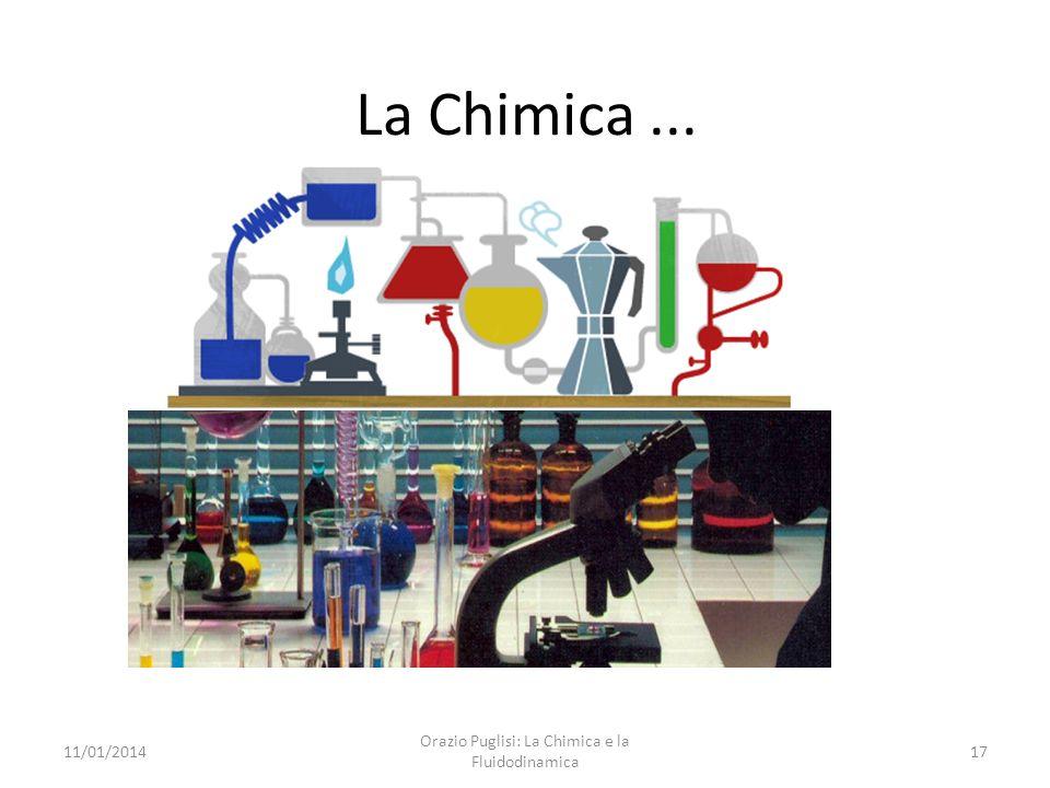 Orazio Puglisi: La Chimica e la Fluidodinamica