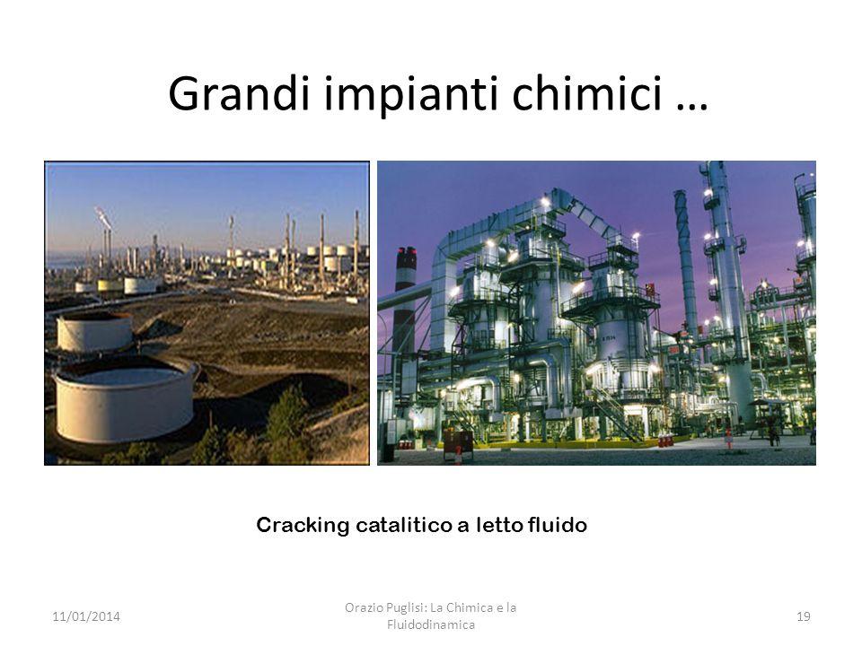Grandi impianti chimici …
