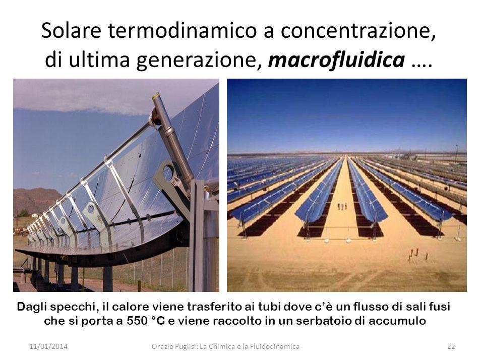 Solare termodinamico a concentrazione, di ultima generazione, macrofluidica ….