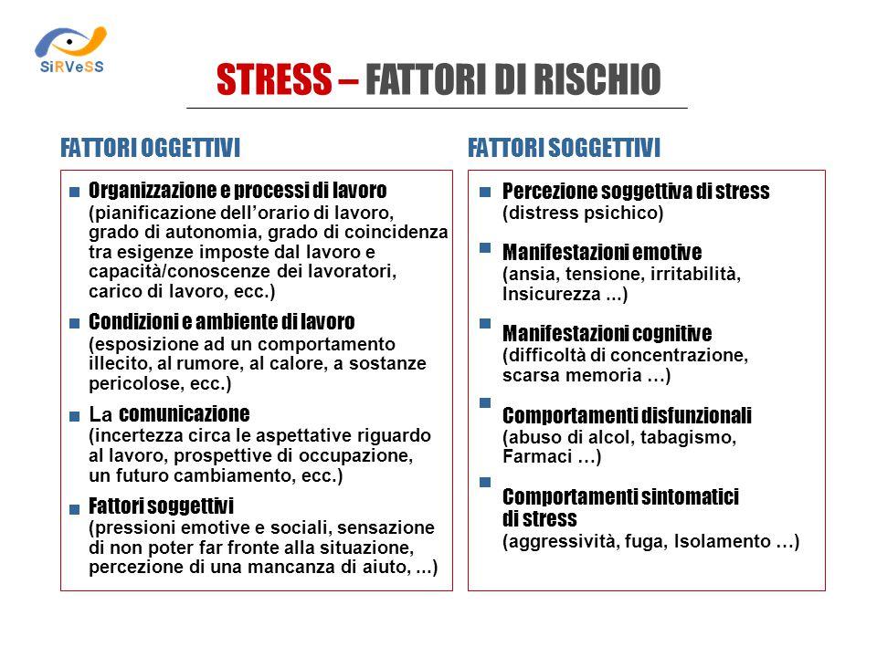 STRESS – FATTORI DI RISCHIO