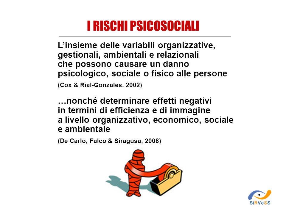 I RISCHI PSICOSOCIALI L'insieme delle variabili organizzative, gestionali, ambientali e relazionali.