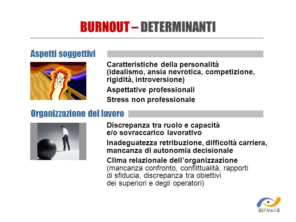 BURNOUT – DETERMINANTI