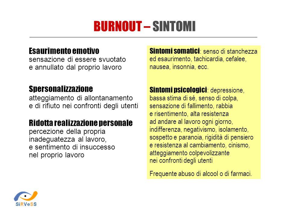 BURNOUT – SINTOMI Esaurimento emotivo Spersonalizzazione