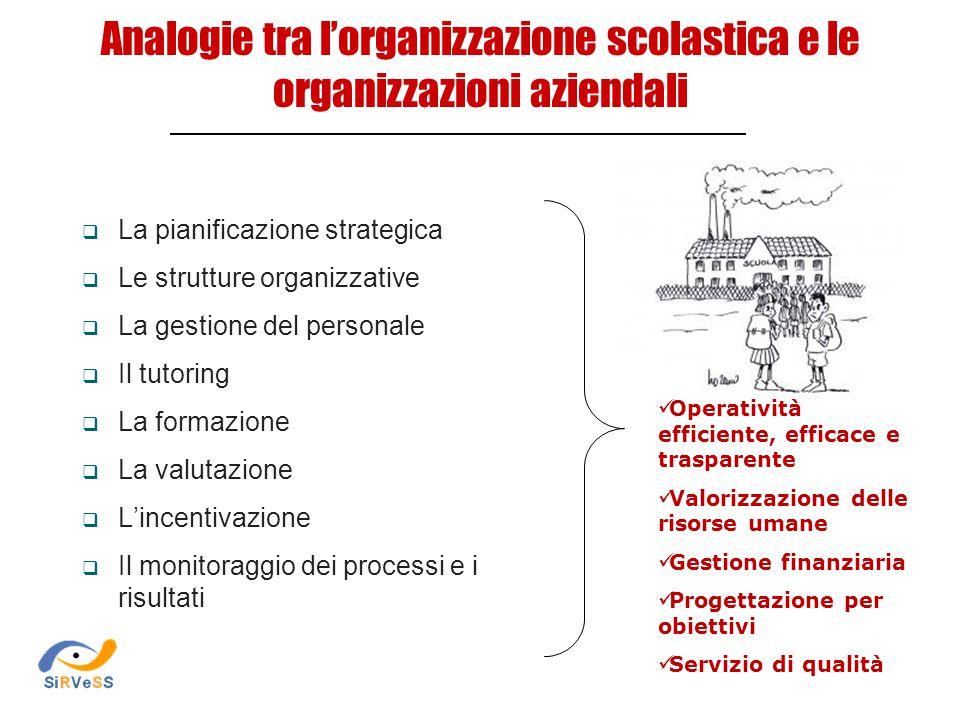 Analogie tra l'organizzazione scolastica e le organizzazioni aziendali