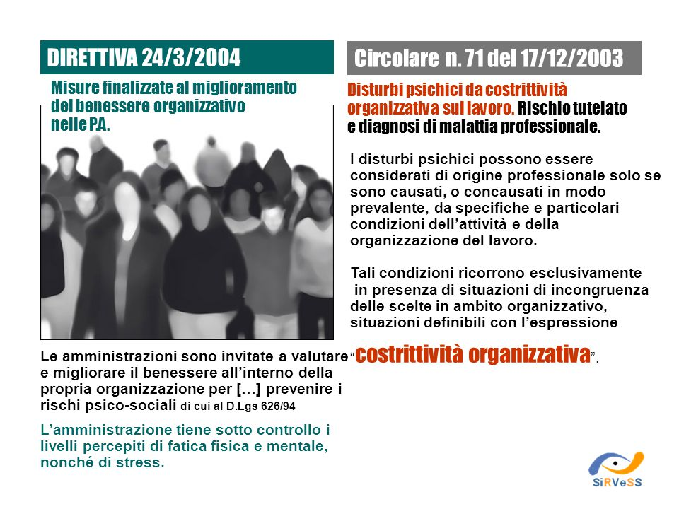 DIRETTIVA 24/3/2004 Circolare n. 71 del 17/12/2003