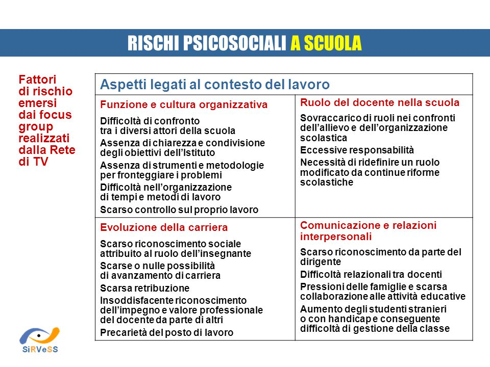 RISCHI PSICOSOCIALI A SCUOLA