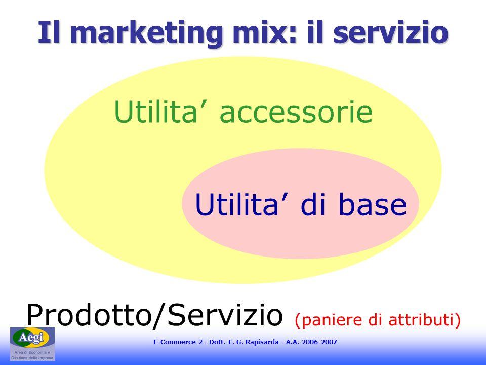 Il marketing mix: il servizio