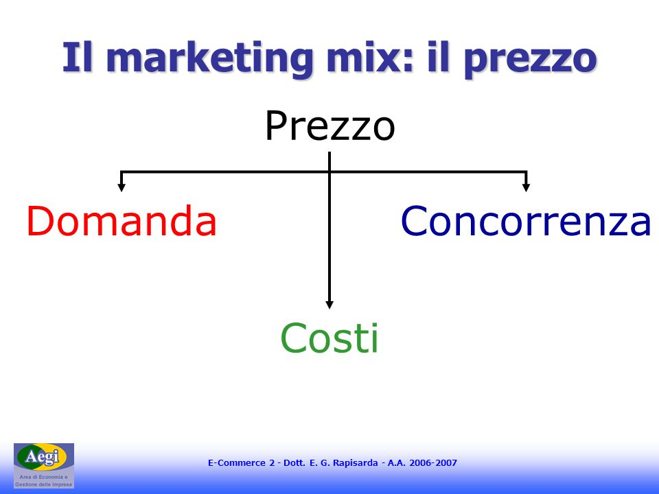 Il marketing mix: il prezzo