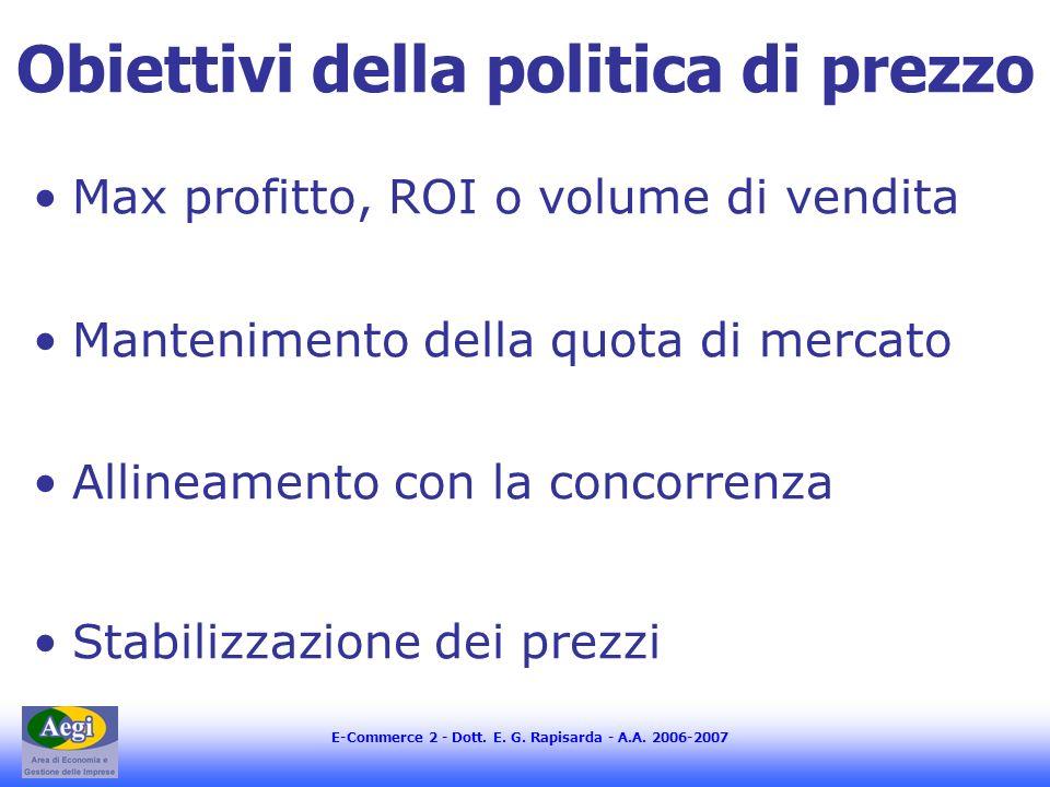 Obiettivi della politica di prezzo
