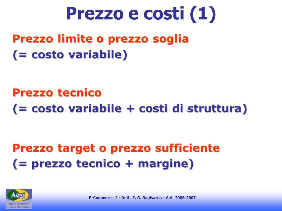 Prezzo e costi (1) Prezzo limite o prezzo soglia (= costo variabile)