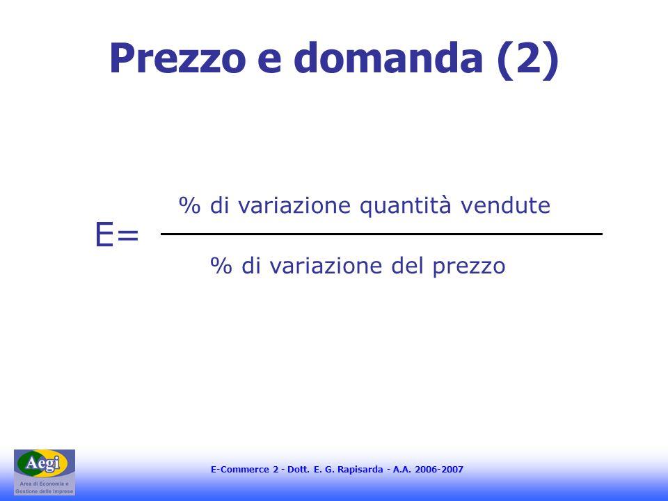 Prezzo e domanda (2) E= % di variazione quantità vendute