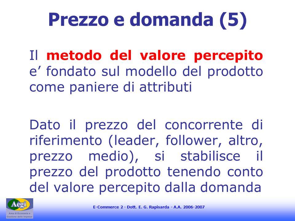 Prezzo e domanda (5) Il metodo del valore percepito e' fondato sul modello del prodotto come paniere di attributi.