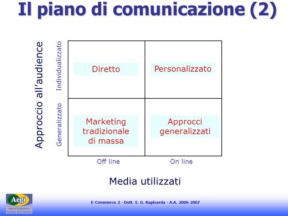 Il piano di comunicazione (2)