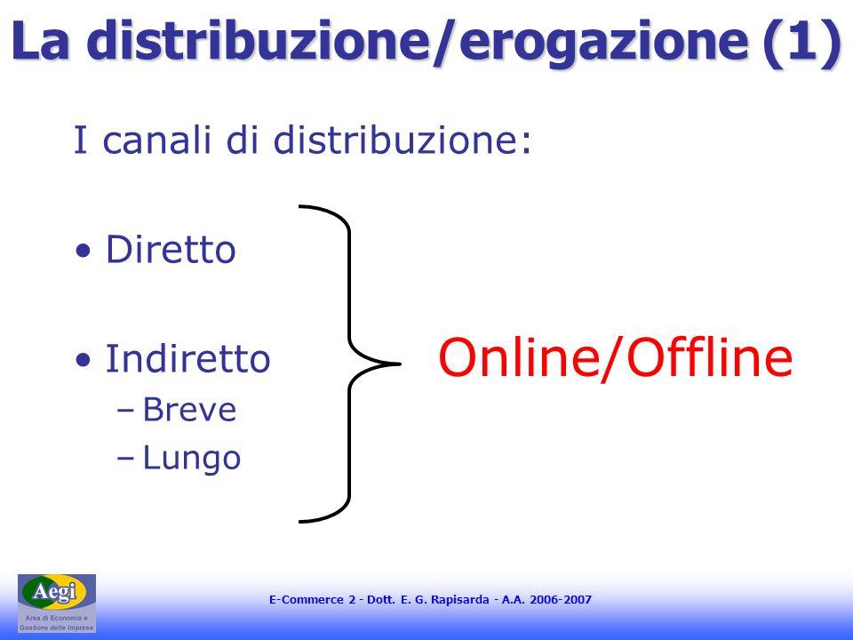 La distribuzione/erogazione (1)