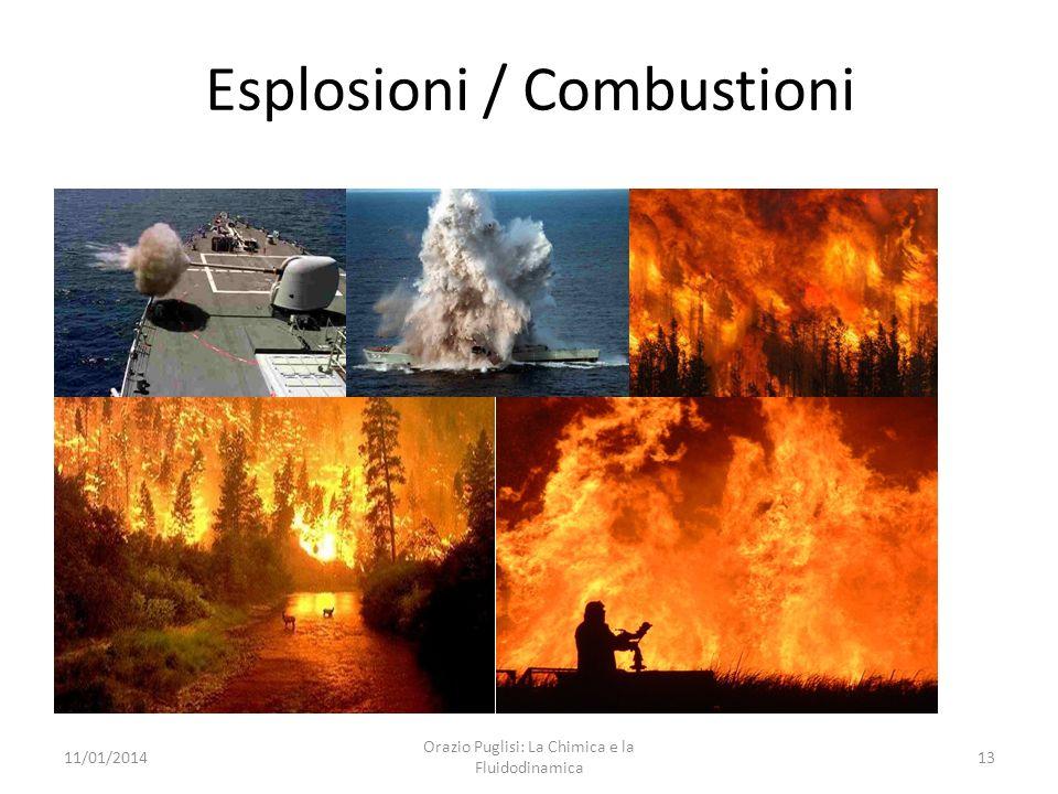 Esplosioni / Combustioni