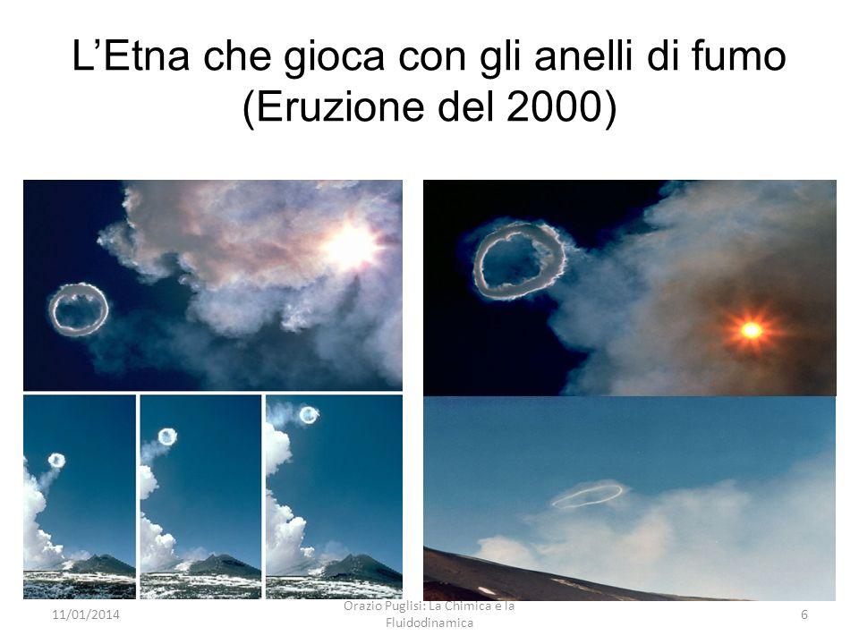 L'Etna che gioca con gli anelli di fumo (Eruzione del 2000)