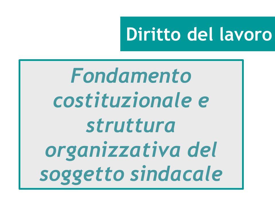 Diritto del lavoro Fondamento costituzionale e struttura organizzativa del soggetto sindacale.