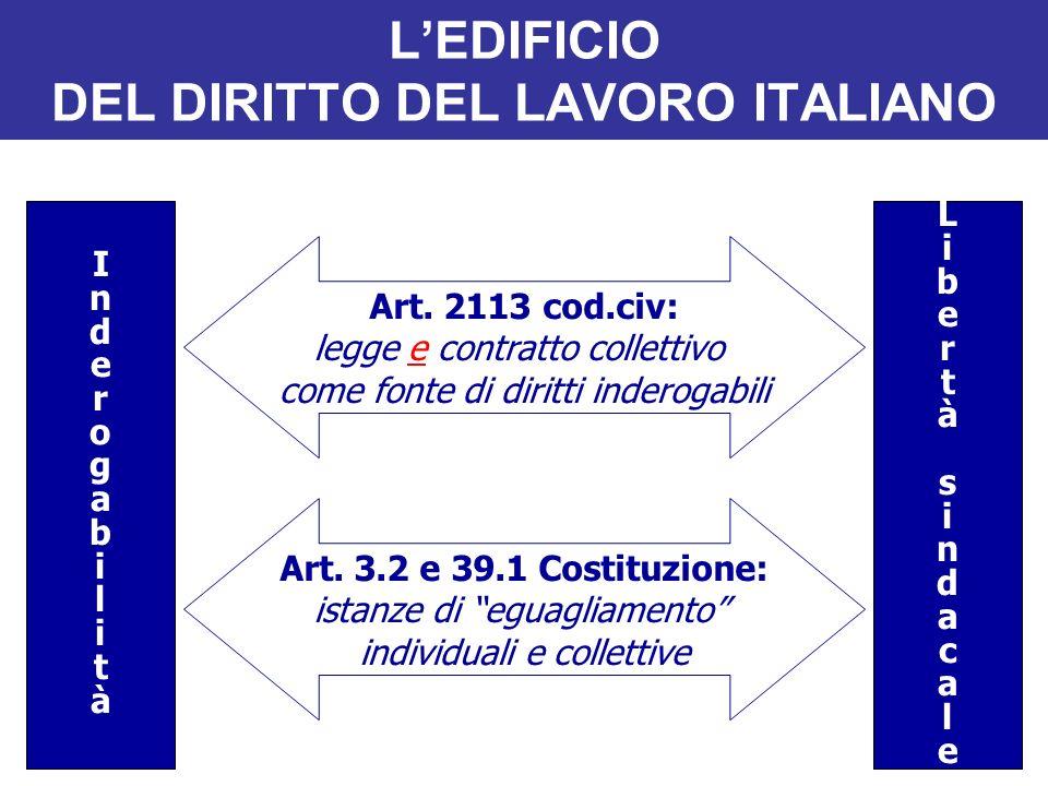 L'EDIFICIO DEL DIRITTO DEL LAVORO ITALIANO
