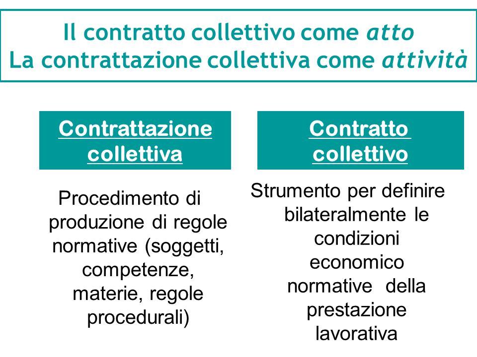 Il contratto collettivo come atto La contrattazione collettiva come attività