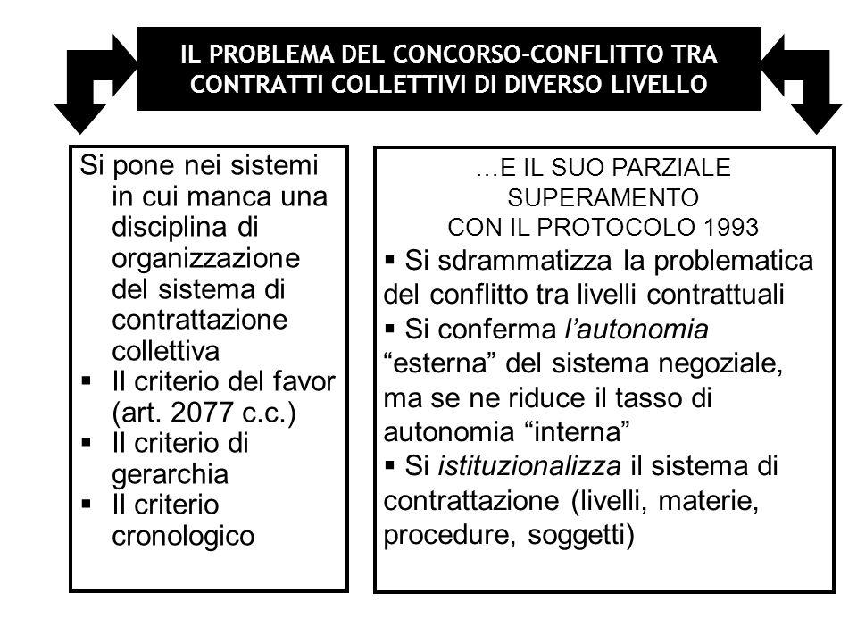 Il criterio del favor (art. 2077 c.c.) Il criterio di gerarchia