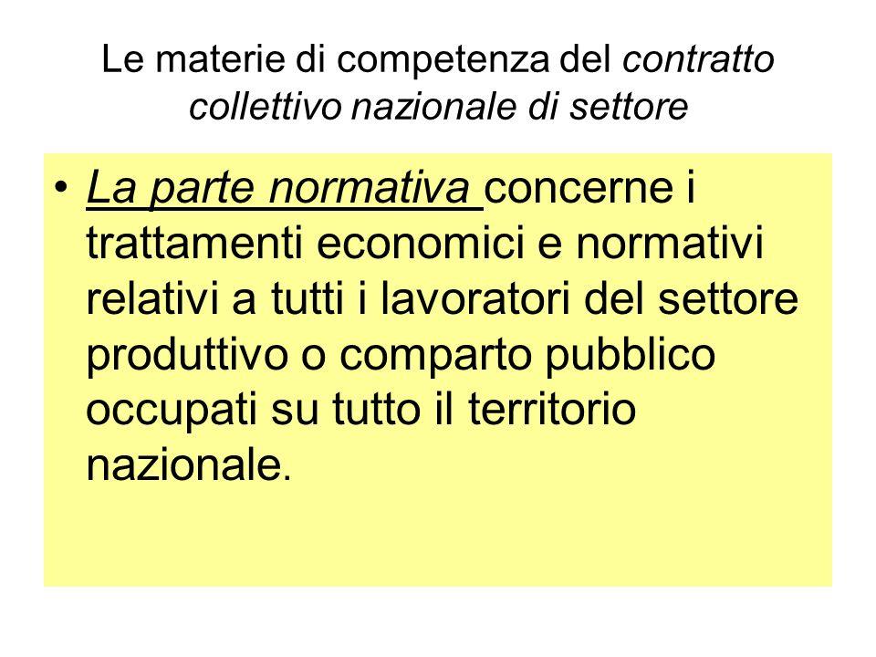 Le materie di competenza del contratto collettivo nazionale di settore