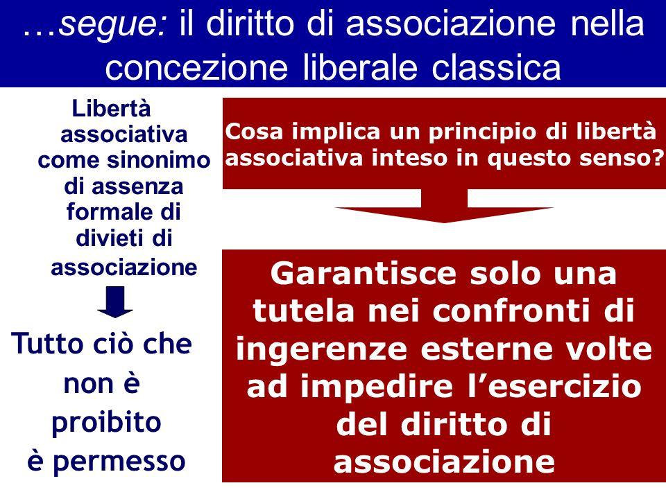 …segue: il diritto di associazione nella concezione liberale classica
