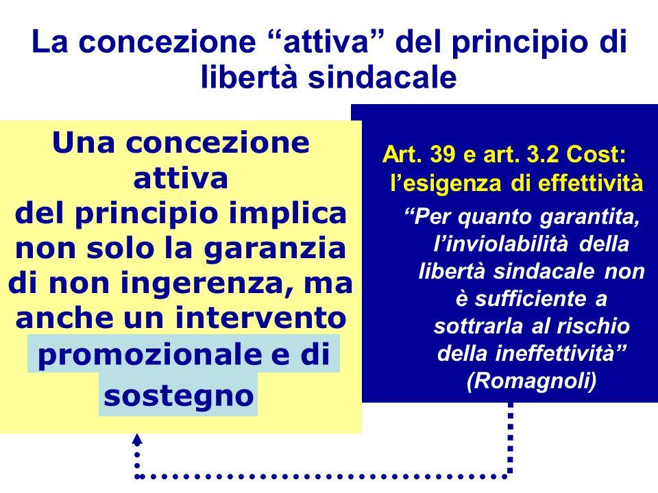 La concezione attiva del principio di libertà sindacale