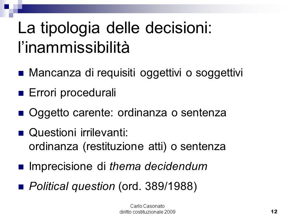 La tipologia delle decisioni: l'inammissibilità