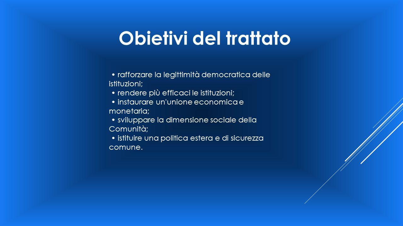 Obietivi del trattato • rafforzare la legittimità democratica delle istituzioni; • rendere più efficaci le istituzioni;