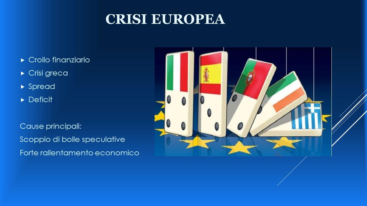 Crisi europea Crollo finanziario Crisi greca Spread Deficit