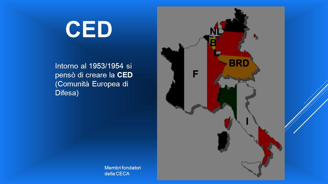 CED Intorno al 1953/1954 si pensò di creare la CED (Comunità Europea di Difesa) Membri fondatori della CECA.