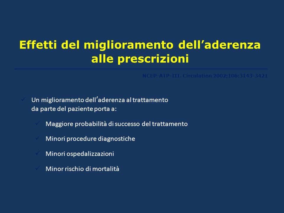 Effetti del miglioramento dell'aderenza alle prescrizioni