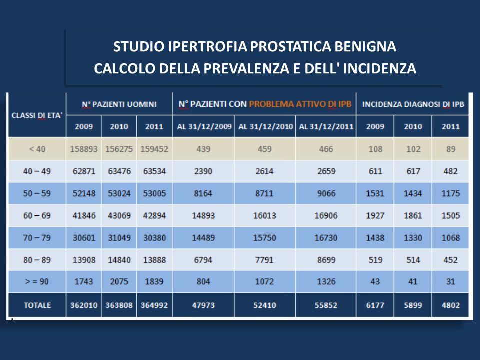 STUDIO IPERTROFIA PROSTATICA BENIGNA CALCOLO DELLA PREVALENZA E DELL INCIDENZA